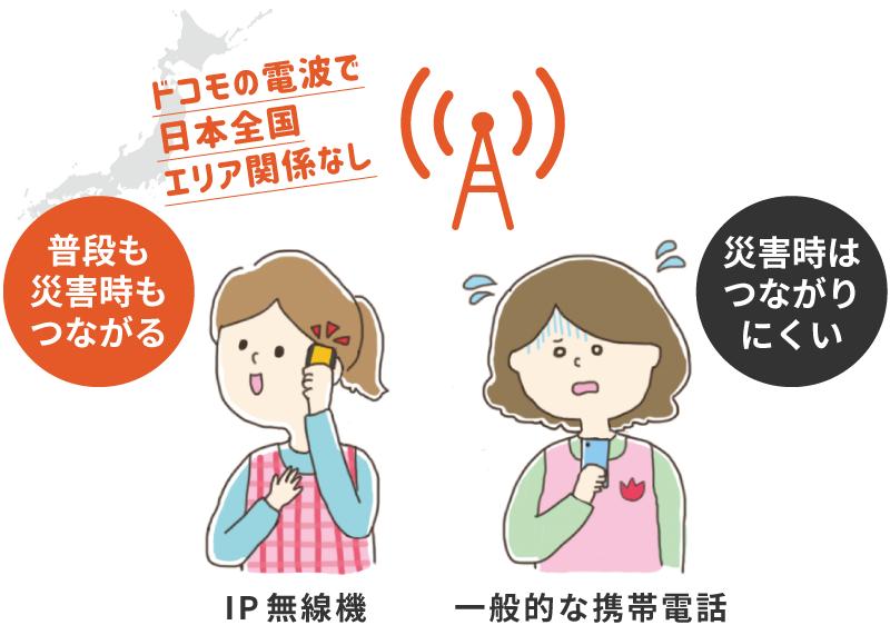 ドコモの電波で日本全国エリア関係なし。普段も災害時もつながる。